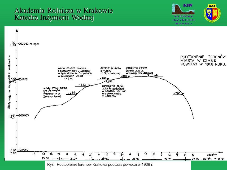 Rys. Podtopienie terenów Krakowa podczas powodzi w 1908 r. Akademia Rolnicza w Krakowie Katedra Inżynierii Wodnej
