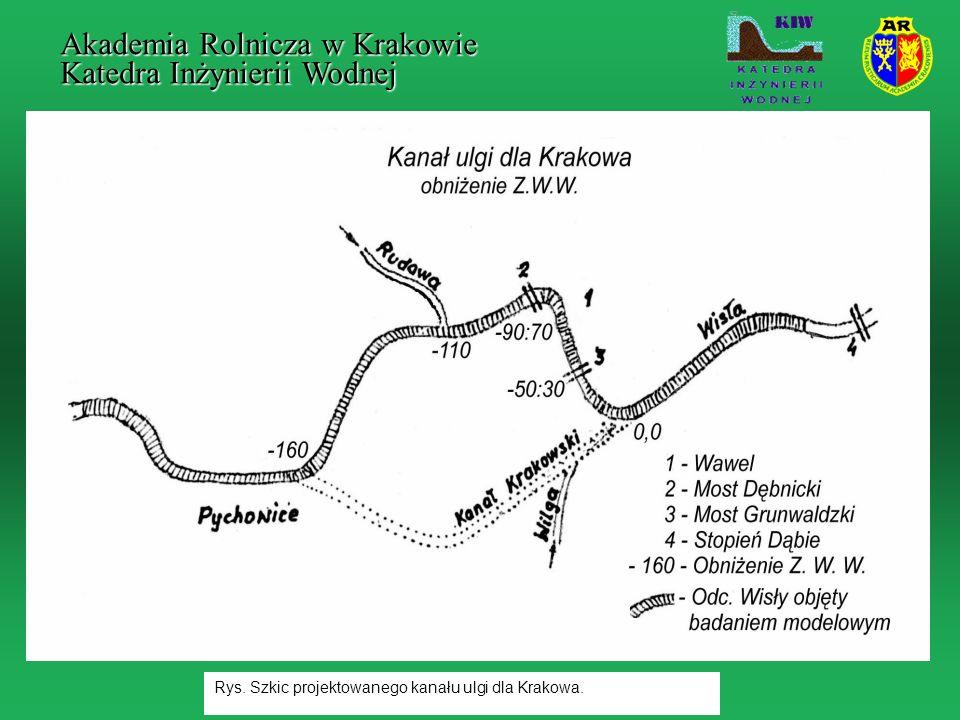 Rys. Szkic projektowanego kanału ulgi dla Krakowa. Akademia Rolnicza w Krakowie Katedra Inżynierii Wodnej