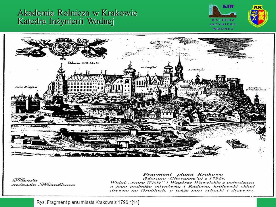 Rys. Fragment planu miasta Krakowa z 1796 r.[14] Akademia Rolnicza w Krakowie Katedra Inżynierii Wodnej