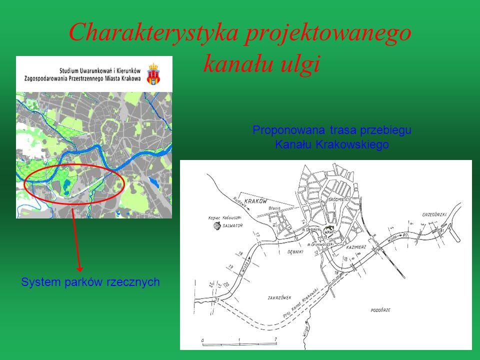 Charakterystyka projektowanego kanału ulgi Proponowana trasa przebiegu Kanału Krakowskiego System parków rzecznych