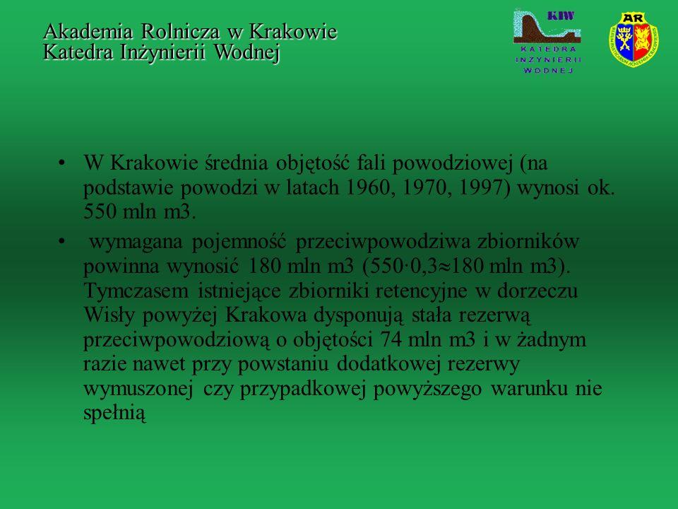 W Krakowie średnia objętość fali powodziowej (na podstawie powodzi w latach 1960, 1970, 1997) wynosi ok. 550 mln m3. wymagana pojemność przeciwpowodzi
