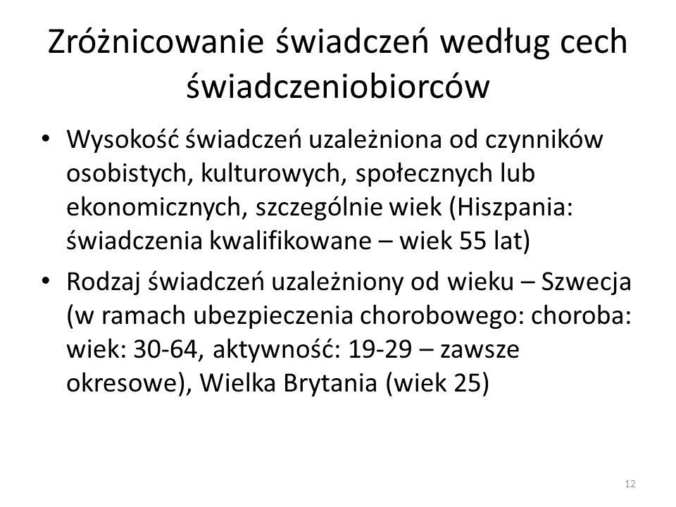 Zróżnicowanie świadczeń według cech świadczeniobiorców Wysokość świadczeń uzależniona od czynników osobistych, kulturowych, społecznych lub ekonomicznych, szczególnie wiek (Hiszpania: świadczenia kwalifikowane – wiek 55 lat) Rodzaj świadczeń uzależniony od wieku – Szwecja (w ramach ubezpieczenia chorobowego: choroba: wiek: 30-64, aktywność: 19-29 – zawsze okresowe), Wielka Brytania (wiek 25) 12