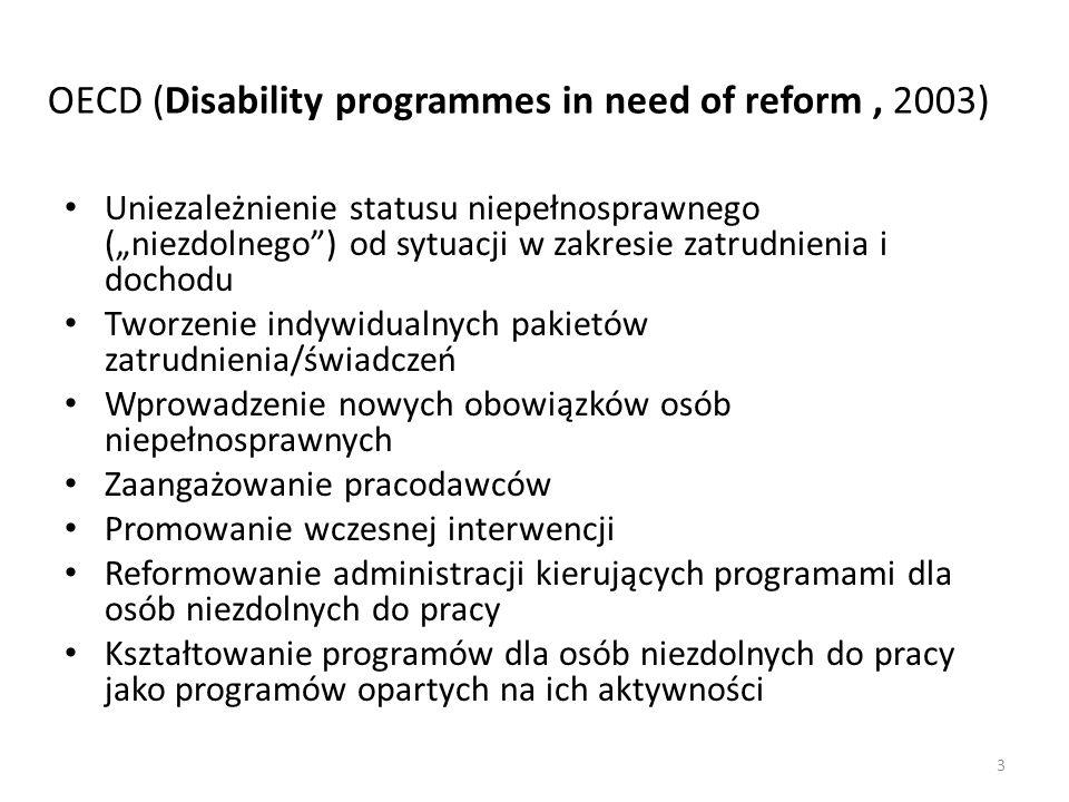 OECD (Disability programmes in need of reform, 2003) Uniezależnienie statusu niepełnosprawnego (niezdolnego) od sytuacji w zakresie zatrudnienia i dochodu Tworzenie indywidualnych pakietów zatrudnienia/świadczeń Wprowadzenie nowych obowiązków osób niepełnosprawnych Zaangażowanie pracodawców Promowanie wczesnej interwencji Reformowanie administracji kierujących programami dla osób niezdolnych do pracy Kształtowanie programów dla osób niezdolnych do pracy jako programów opartych na ich aktywności 3