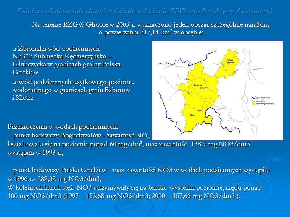 Zbiornika wód podziemnych Nr 332 Subniecka Kędzierzyńsko – Głubczycka w granicach gminy Polska Cerekiew Zbiornika wód podziemnych Nr 332 Subniecka Kęd