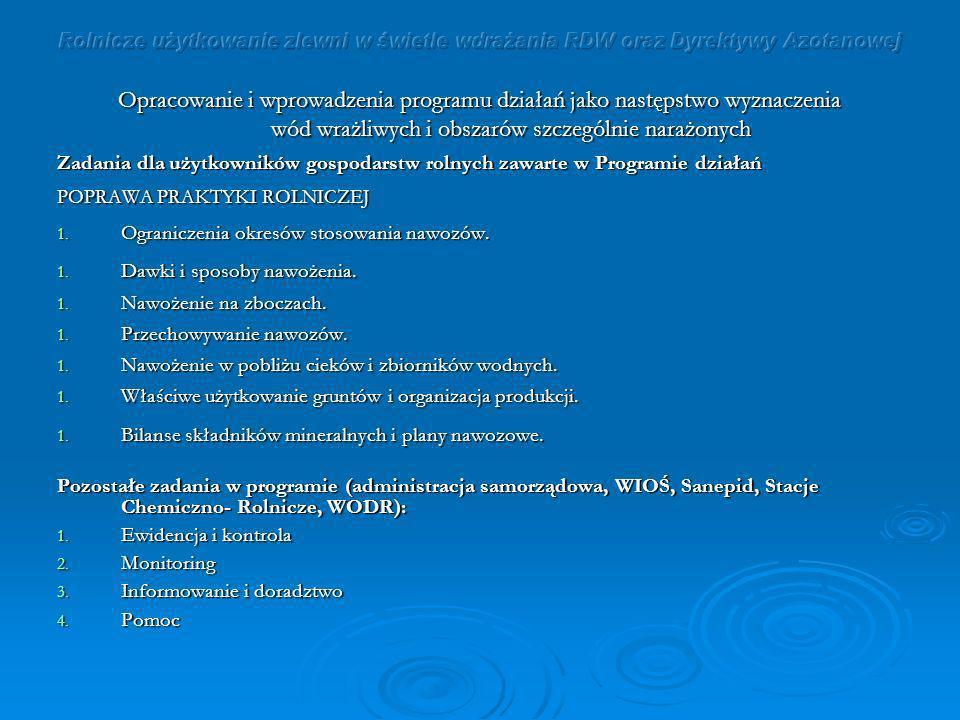 Opracowanie i wprowadzenia programu działań jako następstwo wyznaczenia wód wrażliwych i obszarów szczególnie narażonych Zadania dla użytkowników gosp