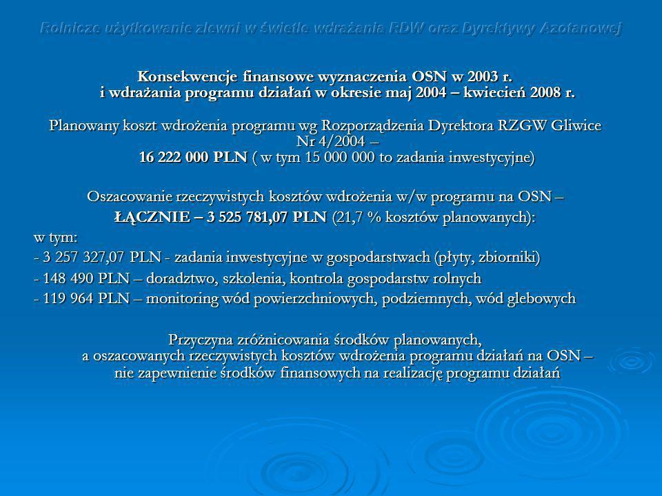 Konsekwencje finansowe wyznaczenia OSN w 2003 r. i wdrażania programu działań w okresie maj 2004 – kwiecień 2008 r. Planowany koszt wdrożenia programu