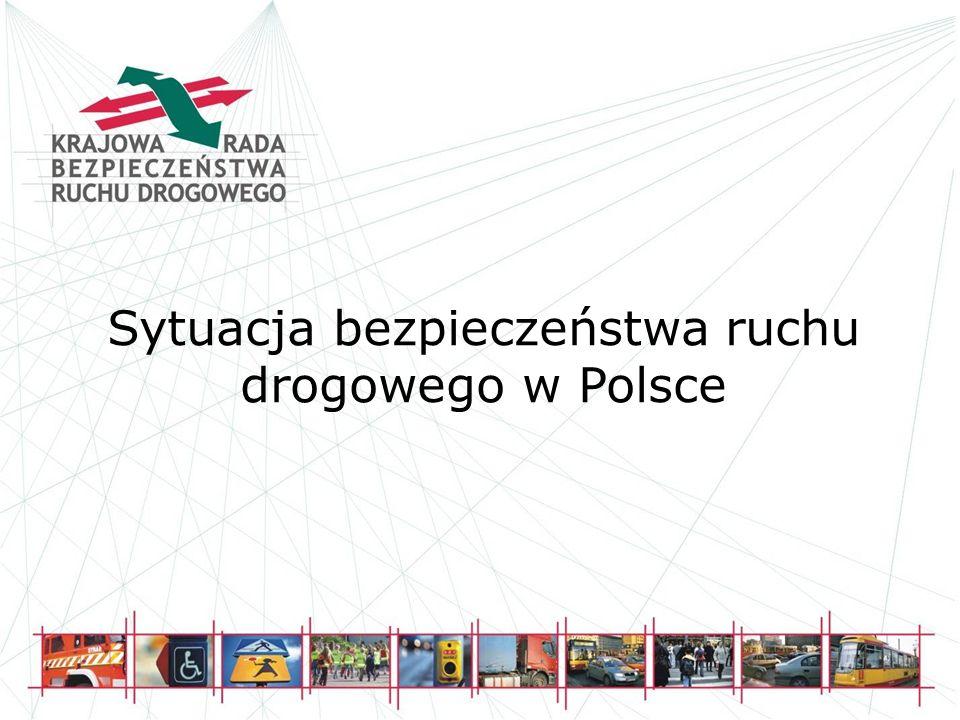 Sytuacja bezpieczeństwa ruchu drogowego w Polsce