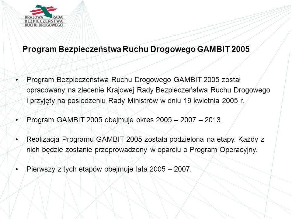 Program Bezpieczeństwa Ruchu Drogowego GAMBIT 2005 Program Bezpieczeństwa Ruchu Drogowego GAMBIT 2005 został opracowany na zlecenie Krajowej Rady Bezp
