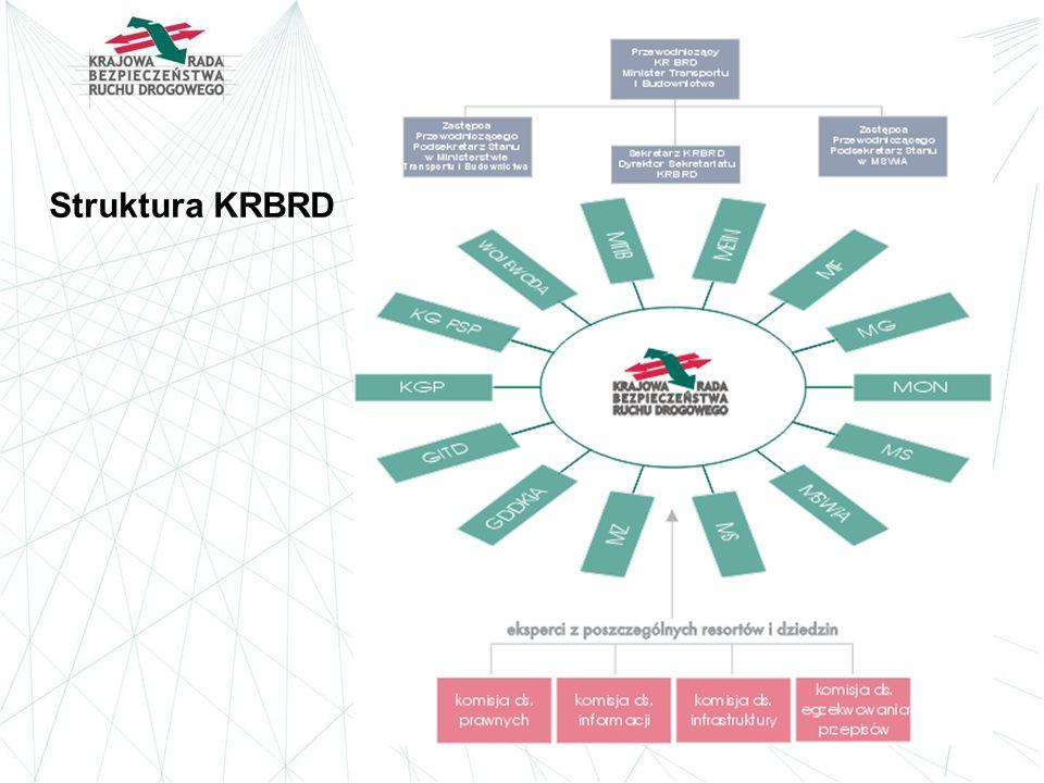 Struktura KRBRD