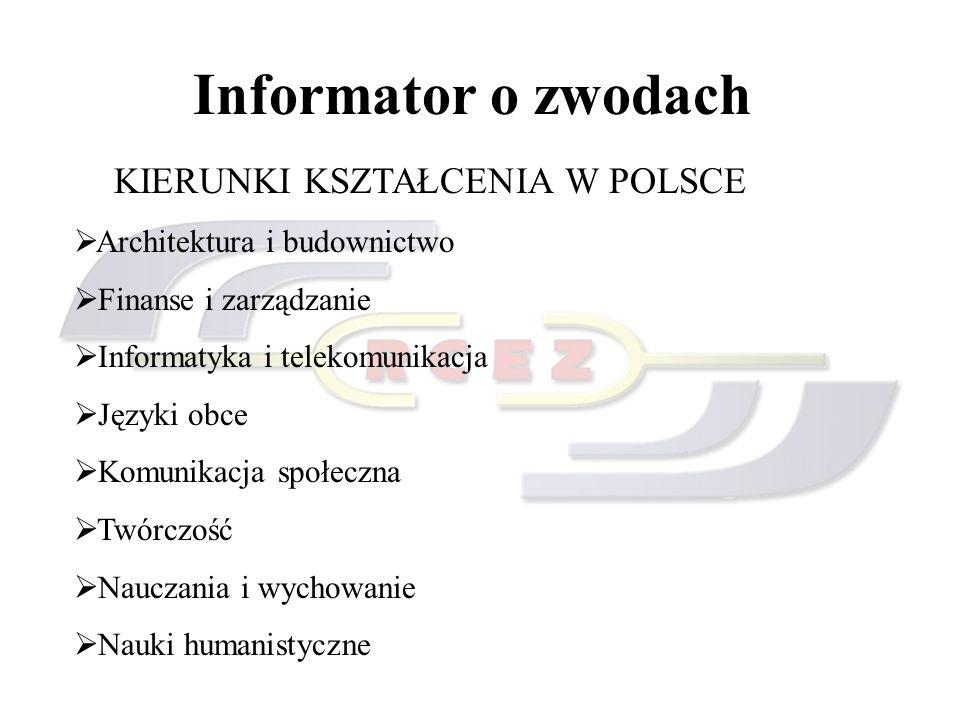 Informator o zwodach KIERUNKI KSZTAŁCENIA W POLSCE Architektura i budownictwo Finanse i zarządzanie Informatyka i telekomunikacja Języki obce Komunika