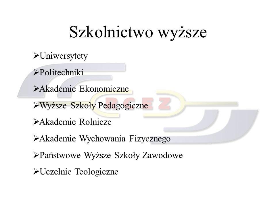 Szkolnictwo wyższe Uniwersytety Politechniki Akademie Ekonomiczne Wyższe Szkoły Pedagogiczne Akademie Rolnicze Akademie Wychowania Fizycznego Państwow