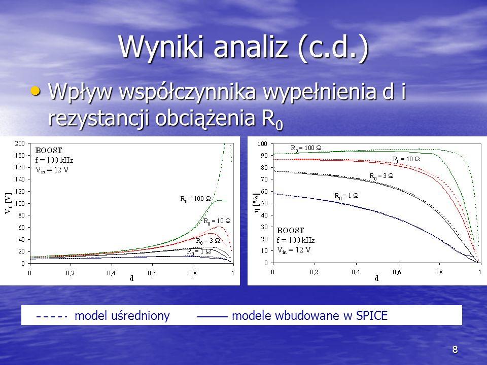 8 Wyniki analiz (c.d.) Wpływ współczynnika wypełnienia d i rezystancji obciążenia R 0 Wpływ współczynnika wypełnienia d i rezystancji obciążenia R 0 model uśredniony modele wbudowane w SPICE