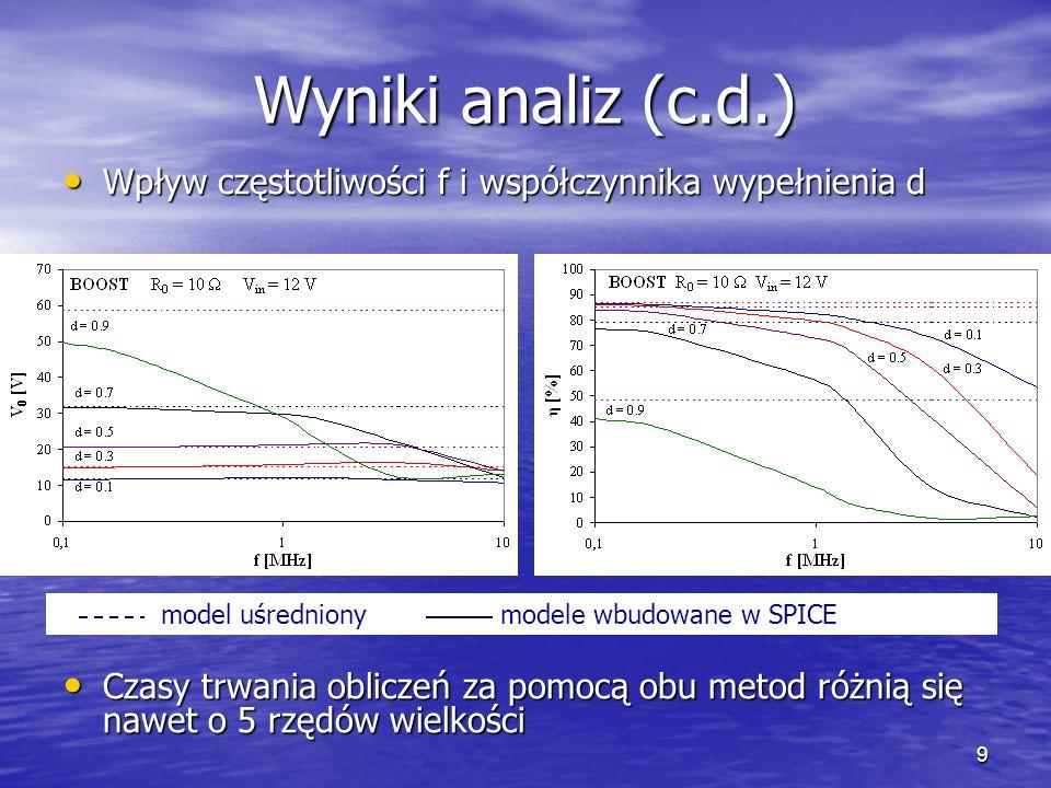 9 Wyniki analiz (c.d.) Wpływ częstotliwości f i współczynnika wypełnienia d Wpływ częstotliwości f i współczynnika wypełnienia d Czasy trwania obliczeń za pomocą obu metod różnią się nawet o 5 rzędów wielkości Czasy trwania obliczeń za pomocą obu metod różnią się nawet o 5 rzędów wielkości model uśredniony modele wbudowane w SPICE