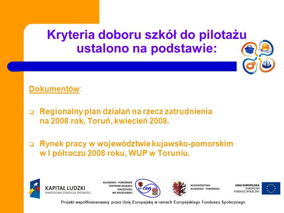Kryteria doboru szkół do pilotażu ustalono na podstawie: Dokumentów: Regionalny plan działań na rzecz zatrudnienia na 2008 rok, Toruń, kwiecień 2008.