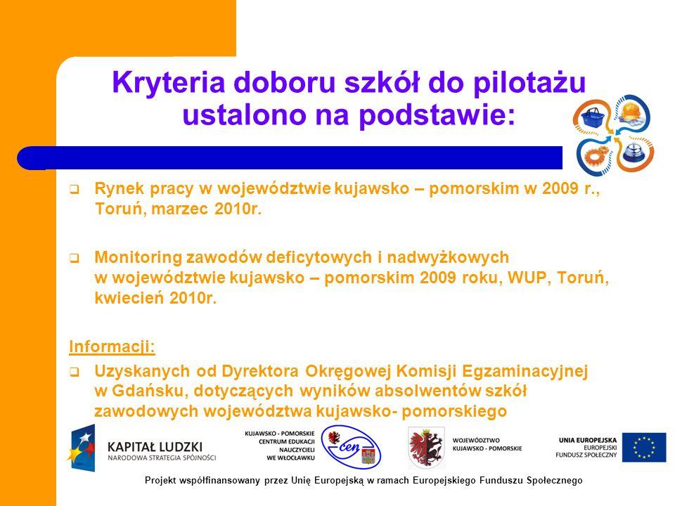 Projekt współfinansowany przez Unię Europejską w ramach Europejskiego Funduszu Społecznego Kryteria doboru szkół do pilotażu ustalono na podstawie: Rynek pracy w województwie kujawsko – pomorskim w 2009 r., Toruń, marzec 2010r.