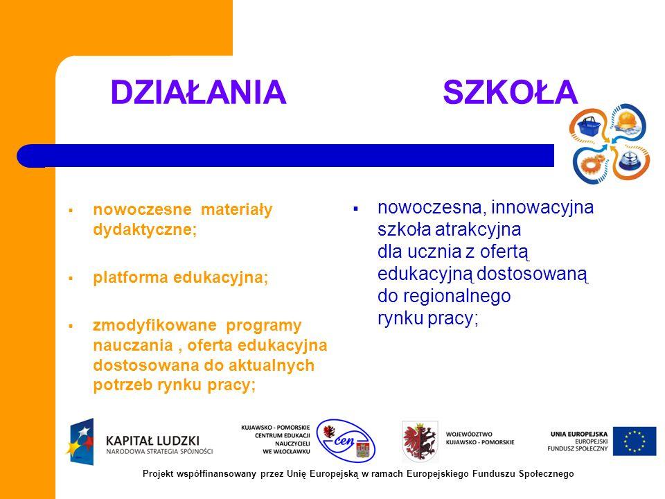 Projekt współfinansowany przez Unię Europejską w ramach Europejskiego Funduszu Społecznego DZIAŁANIASZKOŁA nowoczesne materiały dydaktyczne; platforma edukacyjna; zmodyfikowane programy nauczania, oferta edukacyjna dostosowana do aktualnych potrzeb rynku pracy; nowoczesna, innowacyjna szkoła atrakcyjna dla ucznia z ofertą edukacyjną dostosowaną do regionalnego rynku pracy;