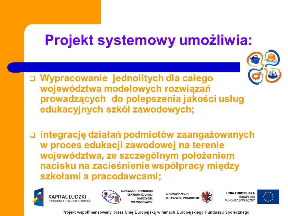 Projekt systemowy umożliwia: Wypracowanie jednolitych dla całego województwa modelowych rozwiązań prowadzących do polepszenia jakości usług edukacyjnych szkół zawodowych; integrację działań podmiotów zaangażowanych w proces edukacji zawodowej na terenie województwa, ze szczególnym położeniem nacisku na zacieśnienie współpracy między szkołami a pracodawcami; Projekt współfinansowany przez Unię Europejską w ramach Europejskiego Funduszu Społecznego