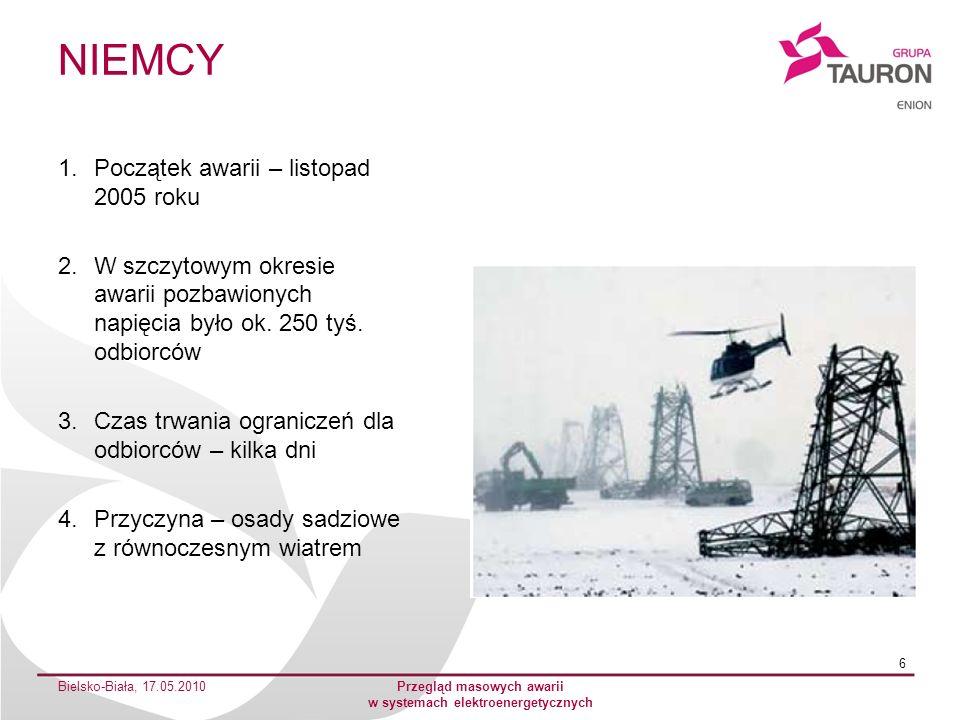 Przyłączanie źródeł wytwórczych do sieci dystrybucyjnej ENION S.A.