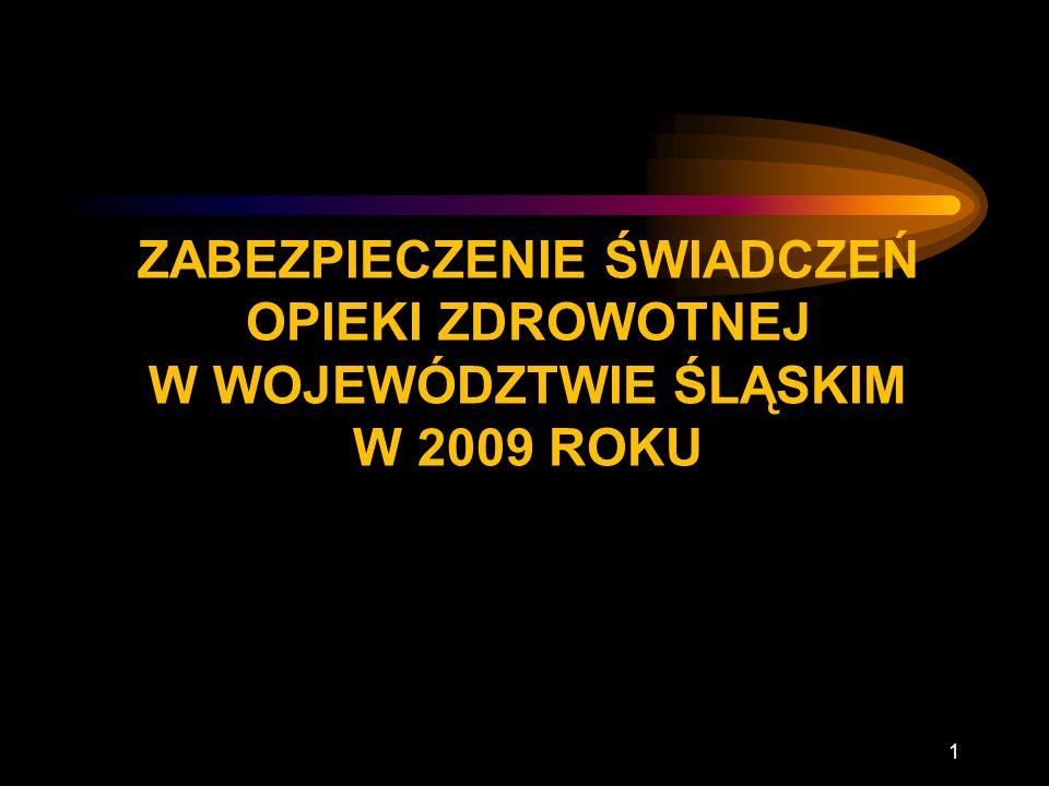 Województwo śląskie Zakłady Opieki Zdrowotnej, z którymi Śląski Oddział Wojewódzki Narodowego Funduszu Zdrowia podpisał umowy na udzielanie świadczeń opieki zdrowotnej od kwietnia do grudnia 2009 roku w rodzaju świadczeń leczenie szpitalne-oddziały szpitalne Świadczeniodawcy umowy 03/1 2