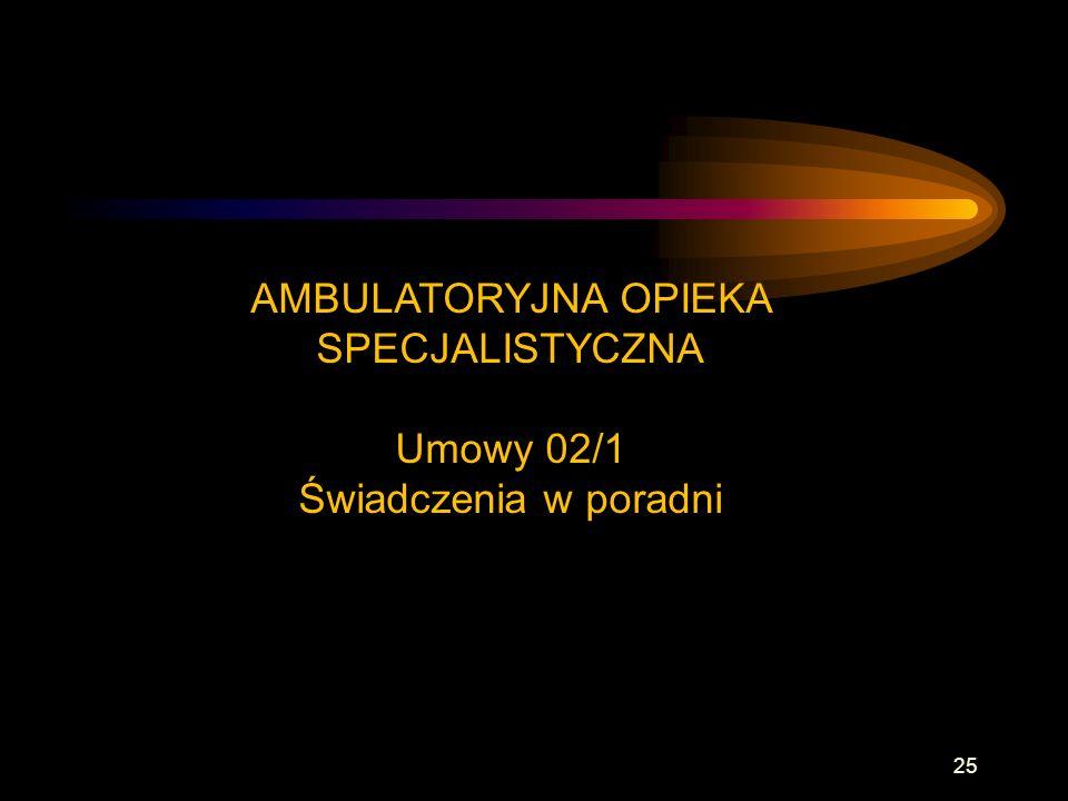 AMBULATORYJNA OPIEKA SPECJALISTYCZNA Umowy 02/1 Świadczenia w poradni 25