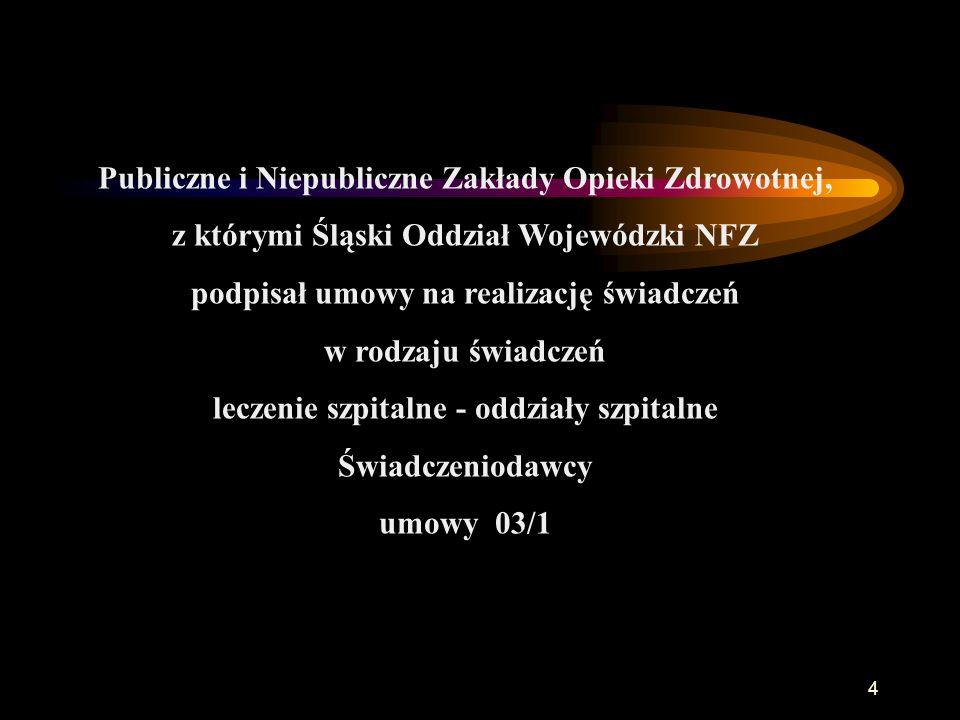 Śląski Oddział Wojewódzki NARODOWEGO FUNDUSZU ZDROWIA z siedzibą w Katowicach Koszty poniesione na ubezpieczonych z UE ujęte w księgach rachunkowych ŚOW NFZ (w zł.) Rodzaj świadczeń2006 r.2007 r.2008 r.
