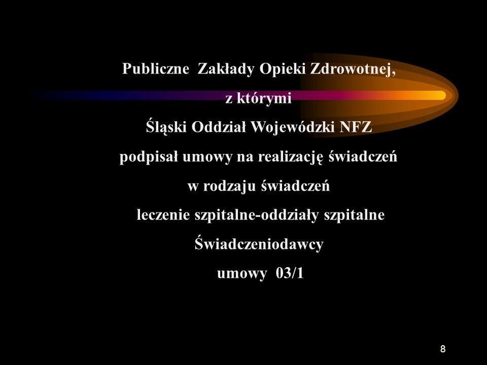 Publiczne Zakłady Opieki Zdrowotnej, z którymi Śląski Oddział Wojewódzki NFZ podpisał umowy na realizację świadczeń w rodzaju świadczeń leczenie szpitalne-oddziały szpitalne Świadczeniodawcy umowy 03/1 8