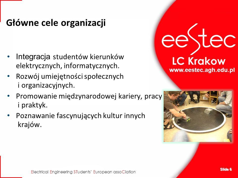 www.eestec.agh.edu.pl E lectrical E ngineering ST udents E uropean asso C iation Slide 6 Główne cele organizacji Integracja studentów kierunków elektrycznych, informatycznych.