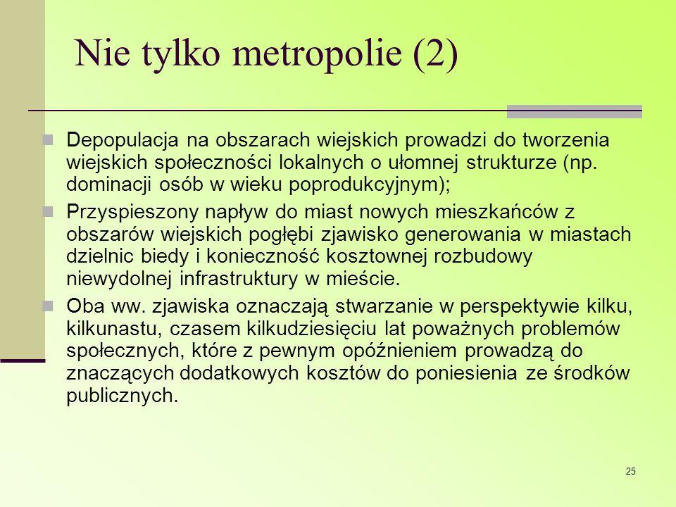 25 Nie tylko metropolie (2) Depopulacja na obszarach wiejskich prowadzi do tworzenia wiejskich społeczności lokalnych o ułomnej strukturze (np. domina