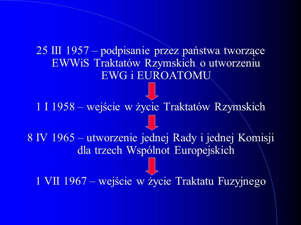 25 III 1957 – podpisanie przez państwa tworzące EWWiS Traktatów Rzymskich o utworzeniu EWG i EUROATOMU 1 I 1958 – wejście w życie Traktatów Rzymskich