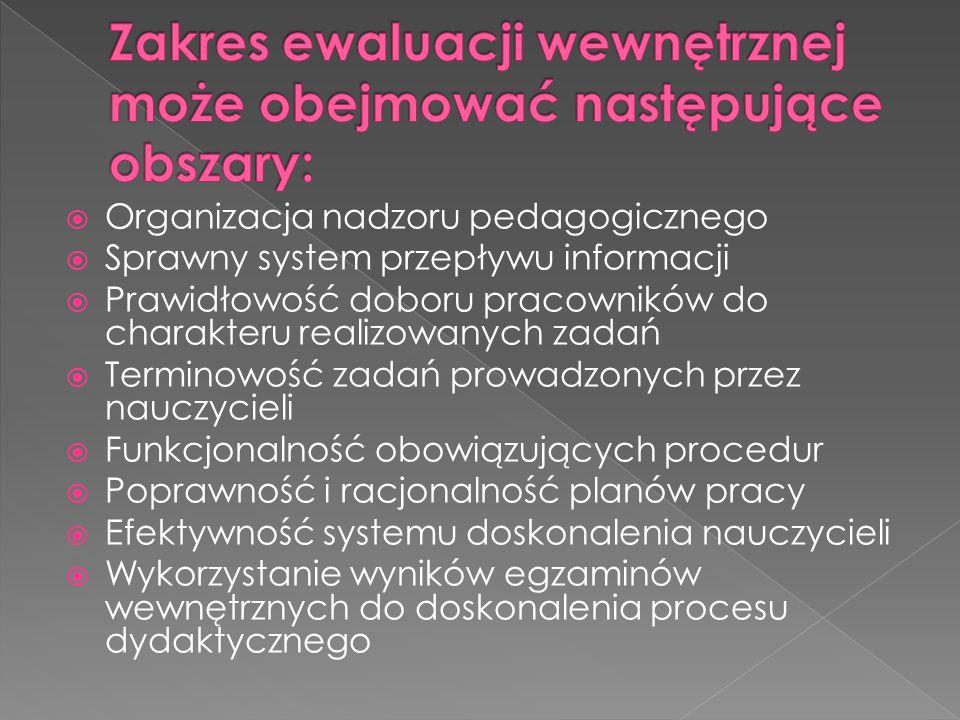Organizacja nadzoru pedagogicznego Sprawny system przepływu informacji Prawidłowość doboru pracowników do charakteru realizowanych zadań Terminowość zadań prowadzonych przez nauczycieli Funkcjonalność obowiązujących procedur Poprawność i racjonalność planów pracy Efektywność systemu doskonalenia nauczycieli Wykorzystanie wyników egzaminów wewnętrznych do doskonalenia procesu dydaktycznego