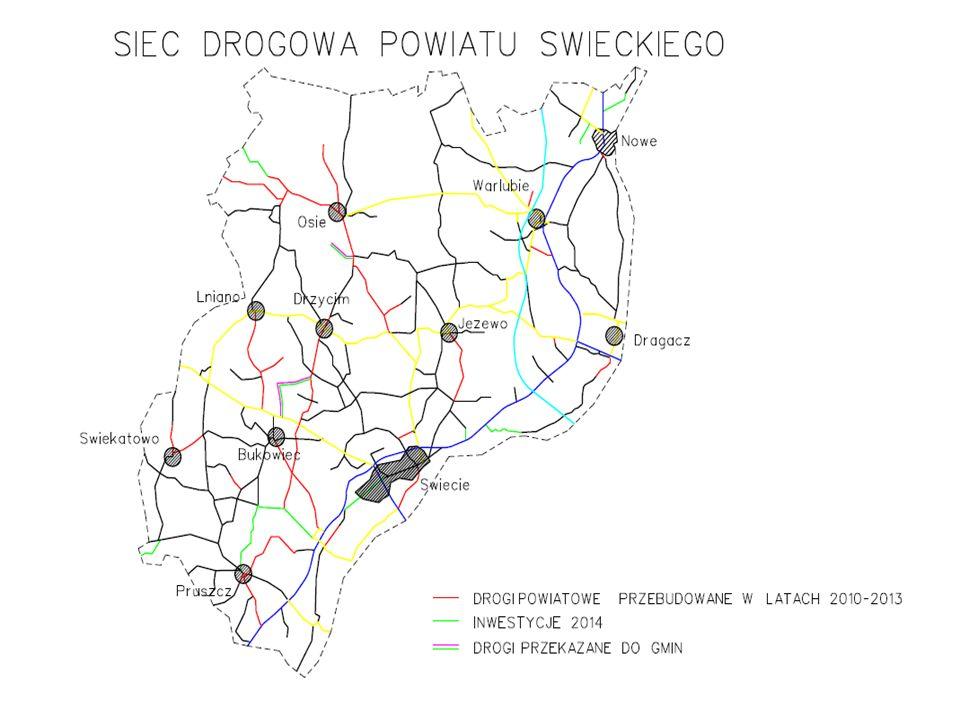 Inwestycje 2014 Długość przebudowanych dróg powiatowych: 30,632 km Wartość inwestycji: 20,0 mln zł 2014-2020 Drogi przekazane do gmin: 8,942