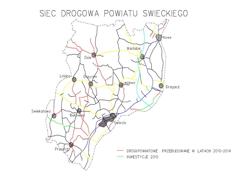 Inwestycje 2015 Długość przebudowanych dróg powiatowych: 24,024 km Wartość inwestycji: 13,3 mln zł 2014-2020