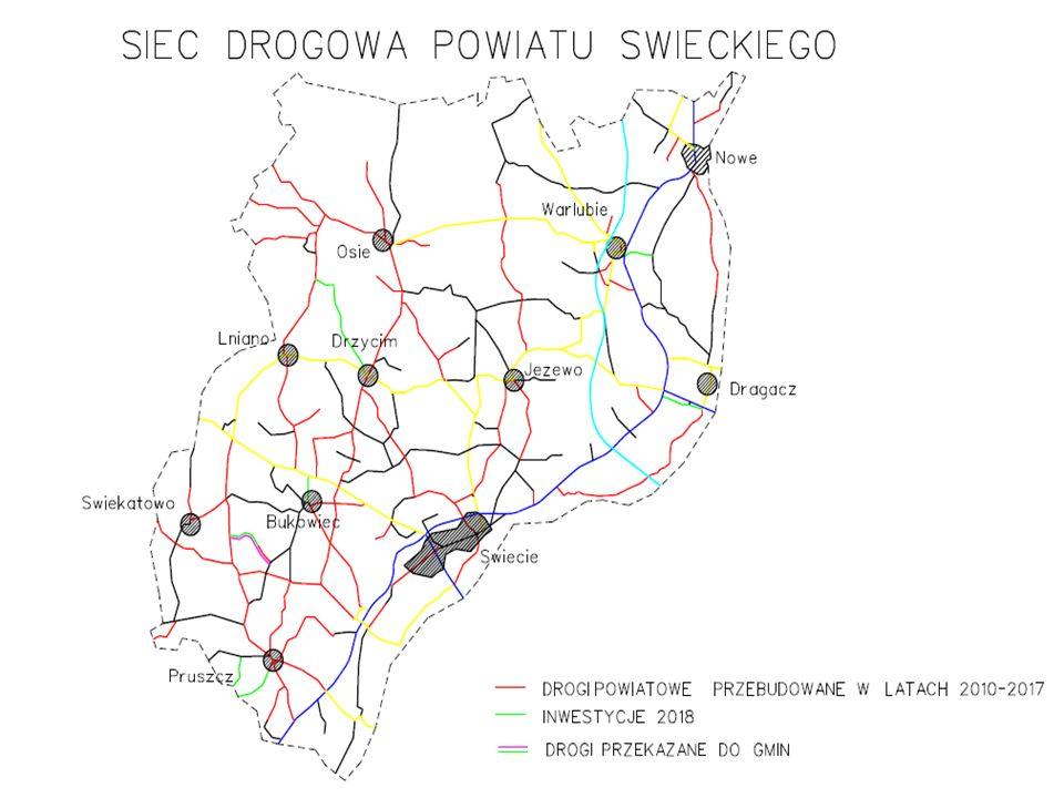 Inwestycje 2018 Długość przebudowanych dróg powiatowych: 21,38 km Wartość inwestycji: 9,3 mln zł 2014-2020 Drogi przekazane do gmin: 4,475 km