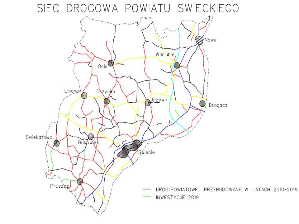 Inwestycje 2020 Długość przebudowanych dróg powiatowych: 14,117 km Wartość inwestycji: 7,2 mln zł 2014-2020 Drogi przekazane do gmin: 1,685 km