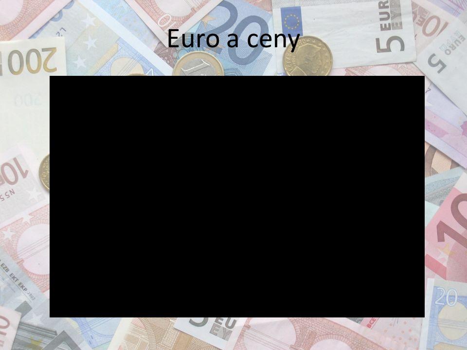 Euro a ceny