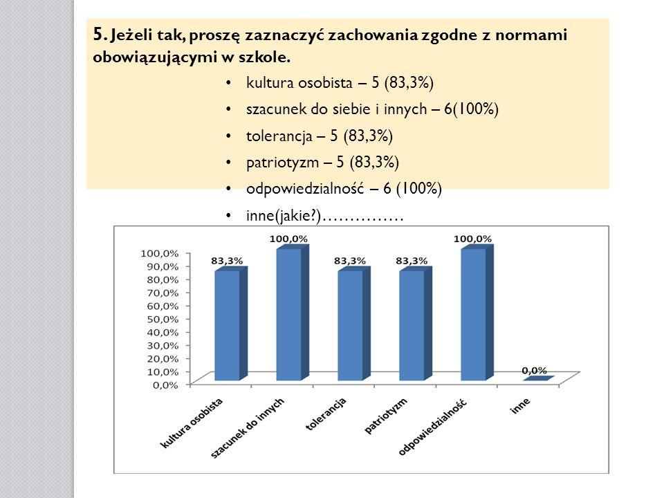 5. Jeżeli tak, proszę zaznaczyć zachowania zgodne z normami obowiązującymi w szkole. kultura osobista – 5 (83,3%) szacunek do siebie i innych – 6(100%