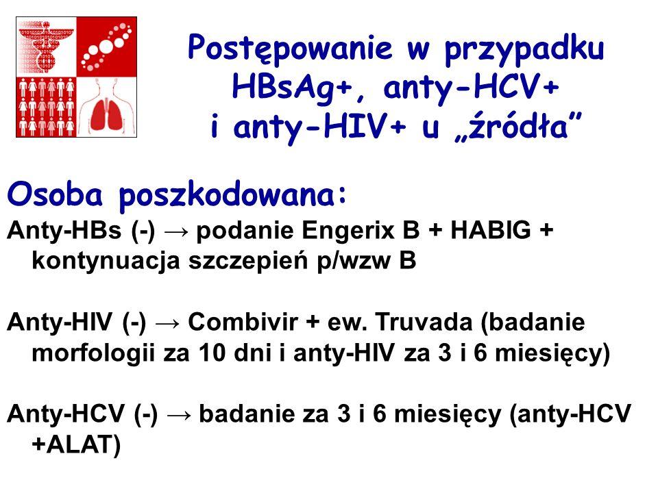 Postępowanie w przypadku HBsAg+, anty-HCV+ i anty-HIV+ u źródła Osoba poszkodowana: Anty-HBs (-) podanie Engerix B + HABIG + kontynuacja szczepień p/wzw B Anty-HIV (-) Combivir + ew.