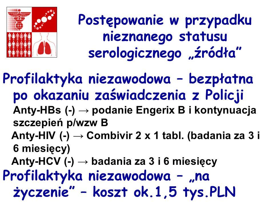 Postępowanie w przypadku nieznanego statusu serologicznego źródła Profilaktyka niezawodowa – bezpłatna po okazaniu zaświadczenia z Policji Anty-HBs (-) podanie Engerix B i kontynuacja szczepień p/wzw B Anty-HIV (-) Combivir 2 x 1 tabl.