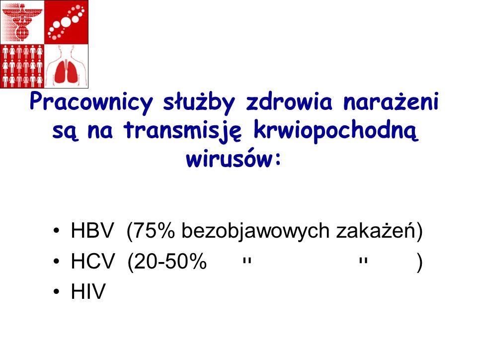 Pracownicy służby zdrowia narażeni są na transmisję krwiopochodną wirusów: HBV (75% bezobjawowych zakażeń) HCV (20-50% ײ ײ ) HIV