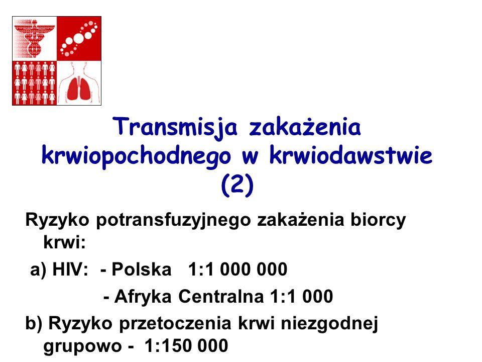 Transmisja zakażenia krwiopochodnego w krwiodawstwie (2) Ryzyko potransfuzyjnego zakażenia biorcy krwi: a) HIV: - Polska 1:1 000 000 - Afryka Centralna 1:1 000 b) Ryzyko przetoczenia krwi niezgodnej grupowo - 1:150 000