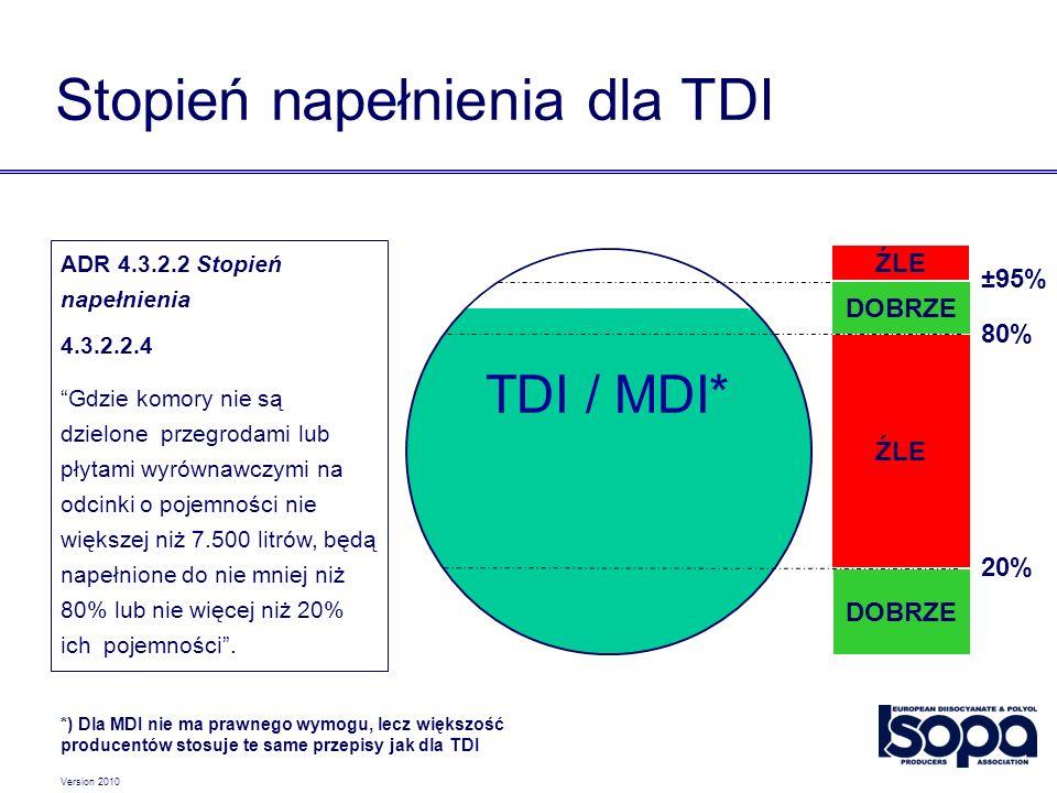 Version 2010 TDI / MDI* 20% 80% ±95% DOBRZE ŹLE DOBRZE ŹLE ADR 4.3.2.2 Stopień napełnienia 4.3.2.2.4 Gdzie komory nie są dzielone przegrodami lub płytami wyrównawczymi na odcinki o pojemności nie większej niż 7.500 litrów, będą napełnione do nie mniej niż 80% lub nie więcej niż 20% ich pojemności.