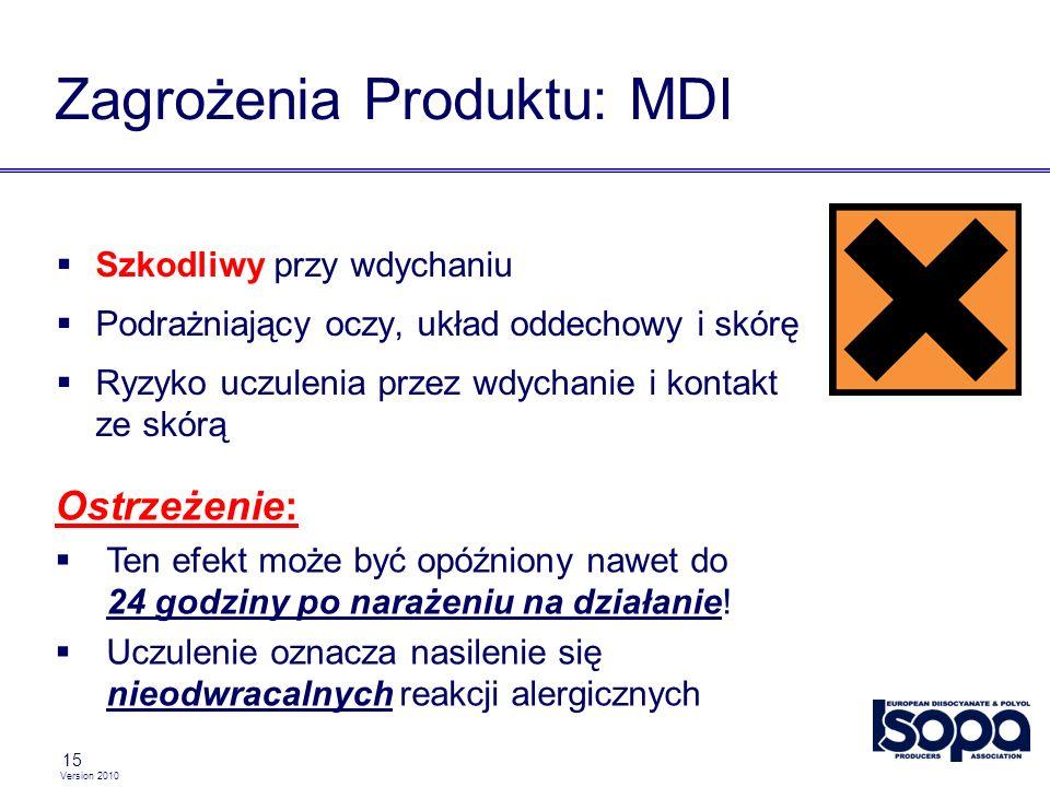 Version 2010 15 Zagrożenia Produktu: MDI Szkodliwy przy wdychaniu Podrażniający oczy, układ oddechowy i skórę Ryzyko uczulenia przez wdychanie i konta