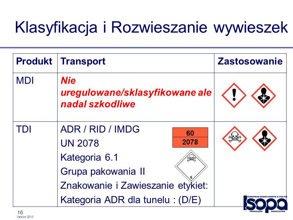 Version 2010 16 Klasyfikacja i Rozwieszanie wywieszek ProduktTransportZastosowanie MDINie uregulowane/sklasyfikowane ale nadal szkodliwe TDIADR / RID / IMDG UN 2078 Kategoria 6.1 Grupa pakowania II Znakowanie i Zawieszanie etykiet: Kategoria ADR dla tunelu : (D/E) 60 2078