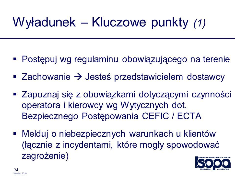 Version 2010 34 Wyładunek – Kluczowe punkty (1) Postępuj wg regulaminu obowiązującego na terenie Zachowanie Jesteś przedstawicielem dostawcy Zapoznaj się z obowiązkami dotyczącymi czynności operatora i kierowcy wg Wytycznych dot.