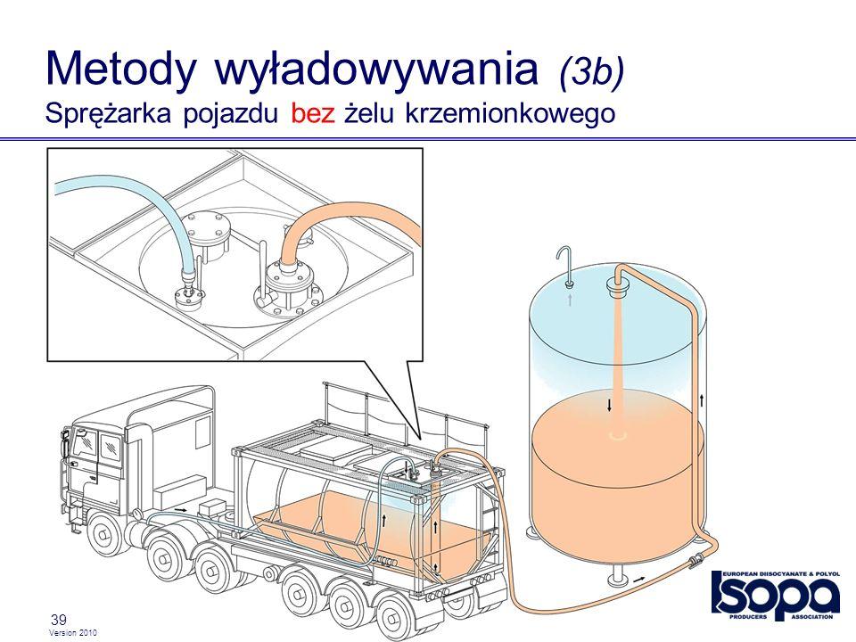 Version 2010 39 Metody wyładowywania (3b) Sprężarka pojazdu bez żelu krzemionkowego