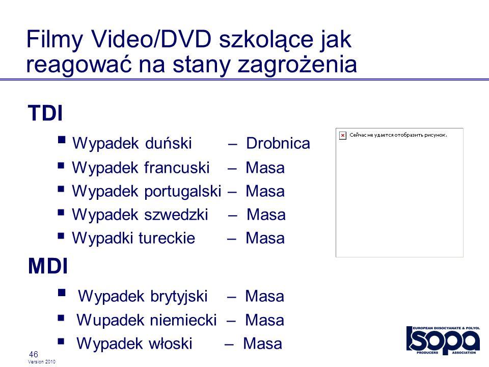 Version 2010 46 Filmy Video/DVD szkolące jak reagować na stany zagrożenia TDI Wypadek duński – Drobnica Wypadek francuski – Masa Wypadek portugalski – Masa Wypadek szwedzki – Masa Wypadki tureckie – Masa MDI Wypadek brytyjski – Masa Wupadek niemiecki – Masa Wypadek włoski – Masa