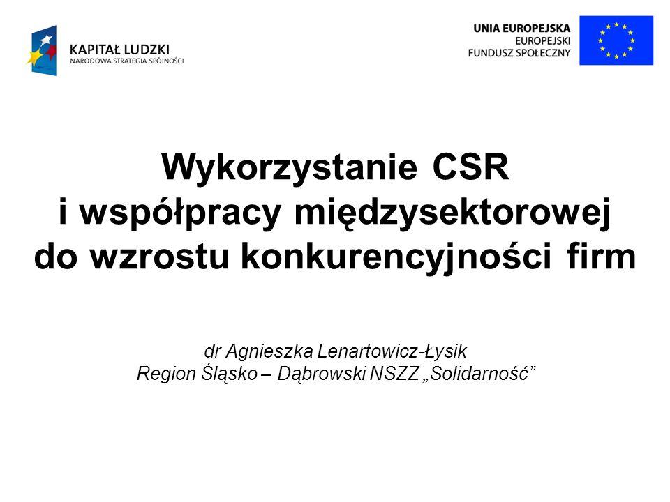 Wykorzystanie CSR i współpracy międzysektorowej do wzrostu konkurencyjności firm dr Agnieszka Lenartowicz-Łysik Region Śląsko – Dąbrowski NSZZ Solidarność
