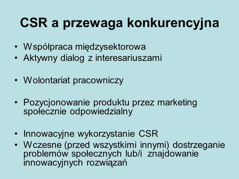 CSR a przewaga konkurencyjna Współpraca międzysektorowa Aktywny dialog z interesariuszami Wolontariat pracowniczy Pozycjonowanie produktu przez marketing społecznie odpowiedzialny Innowacyjne wykorzystanie CSR Wczesne (przed wszystkimi innymi) dostrzeganie problemów społecznych lub/i znajdowanie innowacyjnych rozwiązań