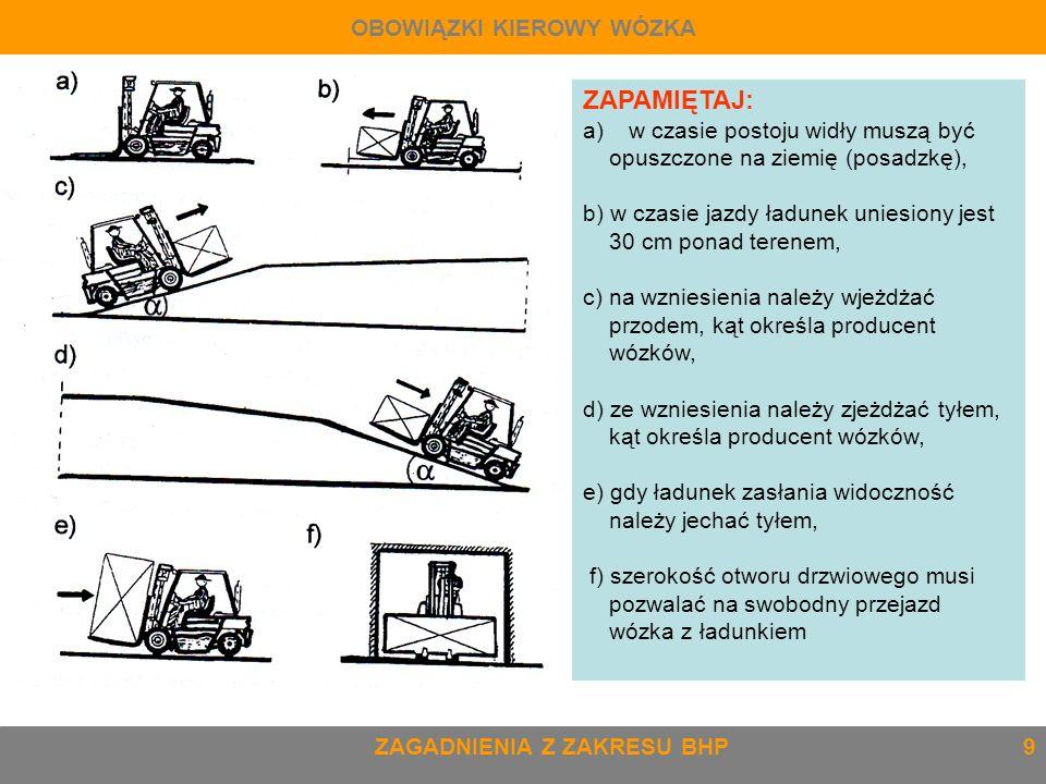 ZAGADNIENIA Z ZAKRESU BHP 9 OBOWIĄZKI KIEROWY WÓZKA ZAPAMIĘTAJ: a) w czasie postoju widły muszą być opuszczone na ziemię (posadzkę), b) w czasie jazdy