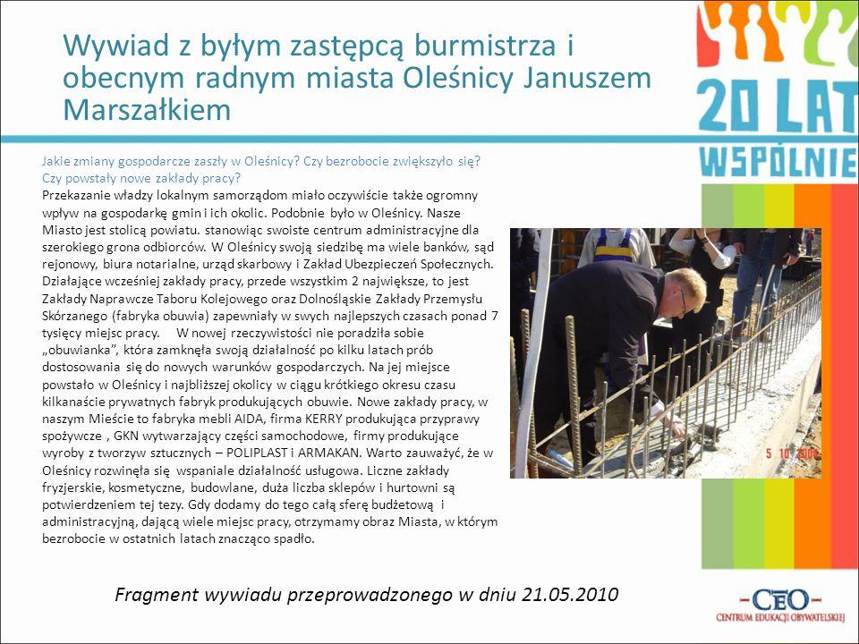 Jakie zmiany gospodarcze zaszły w Oleśnicy. Czy bezrobocie zwiększyło się.